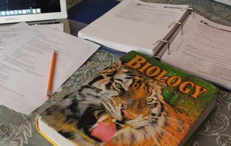 Survival Guide: Honors biology