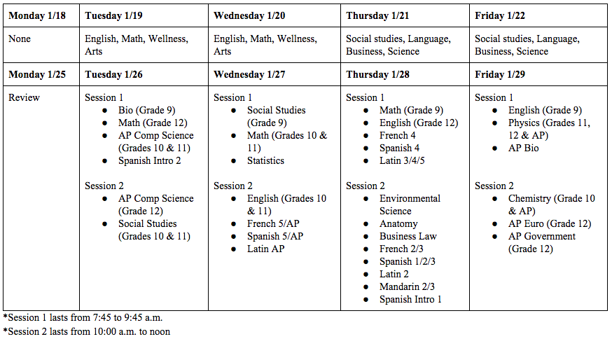 2016 Testing days and midterm schedule – Wayland Student Press