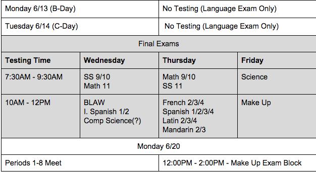 Finals+Schedule