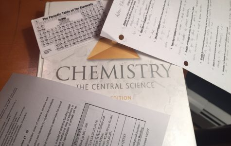 Survival Guide: Honors chemistry