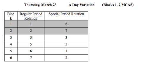 MCAS Testing Day Schedules