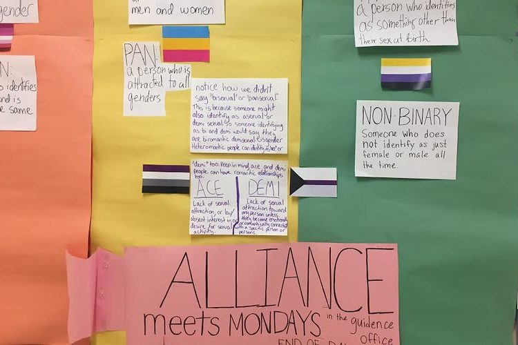 The+Wayland+Alliance+poster+in+the+English+wing+at+WHS.+The+Alliance+held+a+panel+discussion+with+six+WHS+LGBT+students+during+which+they+described+and+explained+their+identities.+%E2%80%9CPerhaps+people+who+came+left+with+a+renewed+sense+of+purpose+and+will+be+prepared+to+respond+to+disrespectful+or+homophobic+comments%2C%E2%80%9D+Alliance+co-advisor+Rosenthal+said.+%E2%80%9CThat+would+be+great.%E2%80%9D