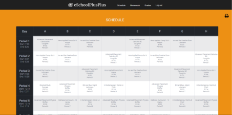 eSchoolPlusPlus: The Program