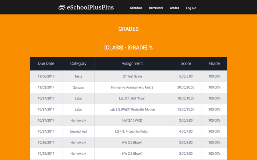 The grades tab of eSchoolPlusPlus, where students can view their assignments in a colorful way.