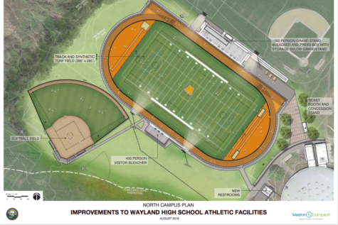 Athletic Director Heath Rollins on new stadium, press box and more