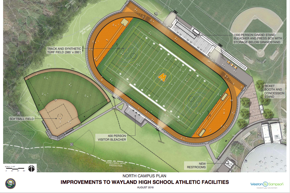 """PIctured above is the rendering for the new developments. This will include a new layout of the sports fields at WHS. """"It's a tremendous improvement over what we had previously,"""