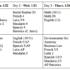 News Brief: Mid Year Exam Schedule