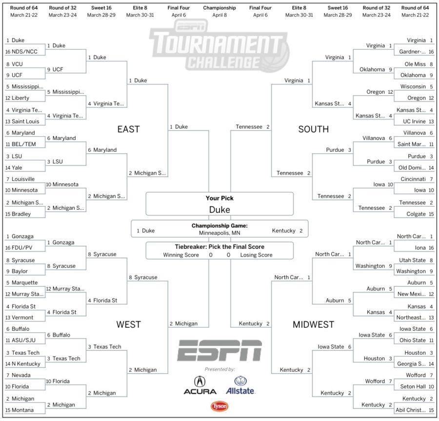 CJ+Sports+Junkies+-+Tournament+Challenge+-+ESPN