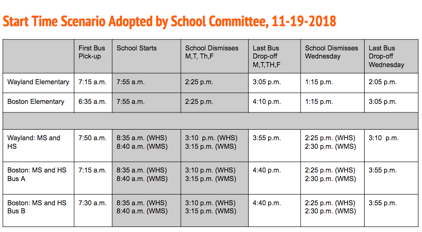 A+schedule+by+the+School+Committee+for+the+upcoming+school+year+regarding+the+new+start+times.