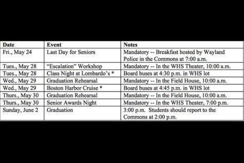 End-of-year schedule for senior events
