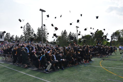 Photo+of+the+Week+June+10%2C+2019%3A+The+Class+of+2019+tosses+their+caps+into+the+air%2C+signifying+the+graduation+from+high+school.