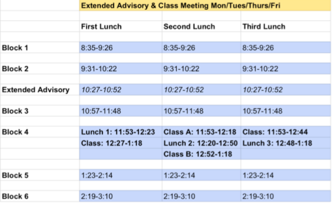 Today, Sept. 26, WHS will follow an extended advisory bell schedule. The bells will not run today.