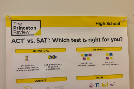 Starting in September 2020, students will be allowed to retake single sections of the ACT test. This change is meant to help students to improve their ACT superscore without having to retake the entire test.