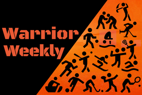 Warrior Weekly: College Lacrosse February Recap