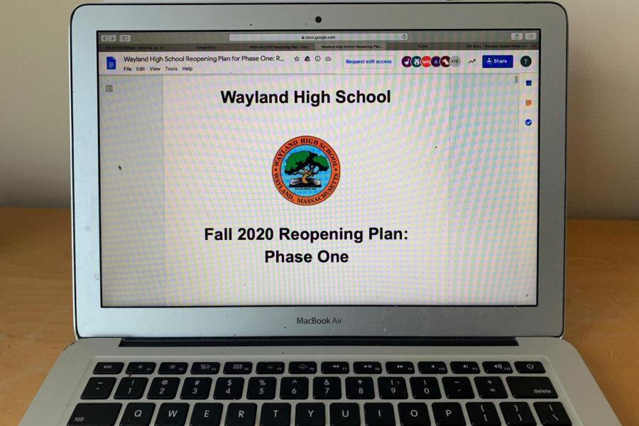 Summary of WHS Fall 2020 Reopening Plan