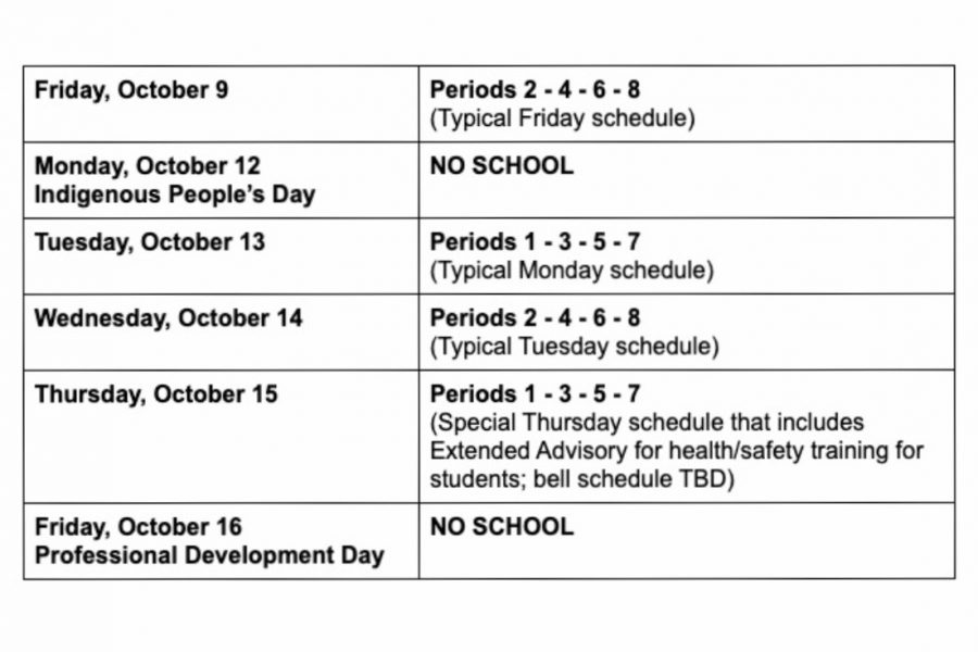 On Thursday, Oct. 8, Wayland High School Principal Allyson Mizoguchi sent out an email detailing the schedule changes for the week of Oct. 12.