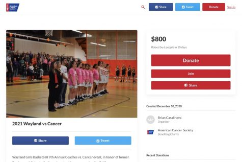 Since COVID-19 regulations are going to limit the amount of attendees at the annual Coaches vs. Cancer basketball game, the girls basketball team has faced difficulty in raising money for the American Cancer Society and has had to turn to alternatives for fundraising.