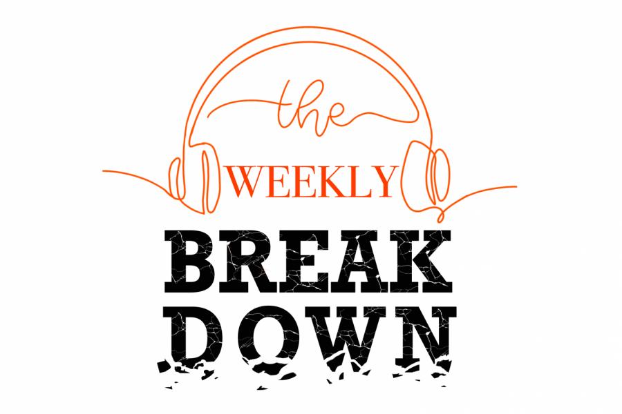 Weekly Breakdown Episode 15: WHS Winter Week and Winter Storm